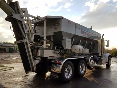 millers minimix concrete back of truck min